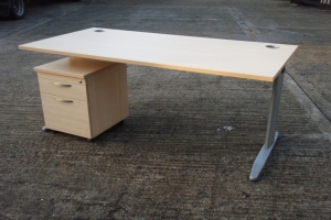 How Second-hand Office Furniture Works for You