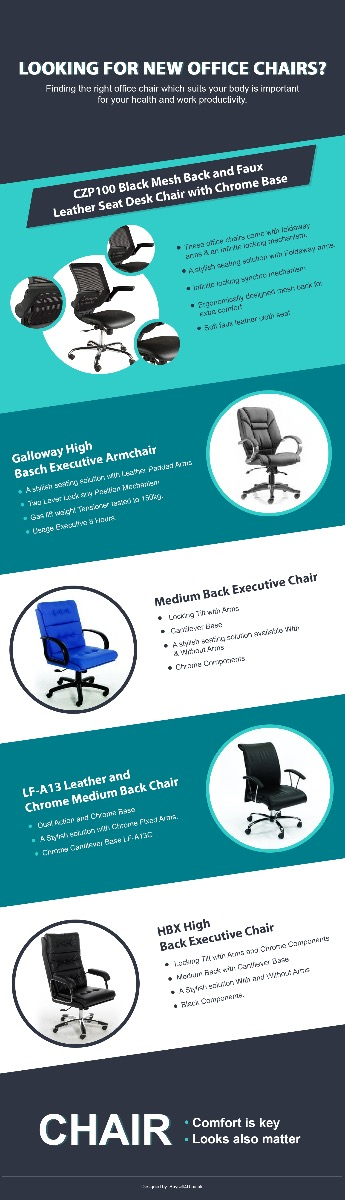 Looking For new Office Chairs? New Office Chairs from Park Royal Office Furniture.